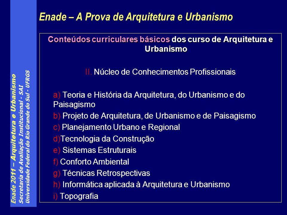 Conteúdos curriculares básicos dos curso de Arquitetura e Urbanismo II. Núcleo de Conhecimentos Profissionais a) Teoria e História da Arquitetura, do
