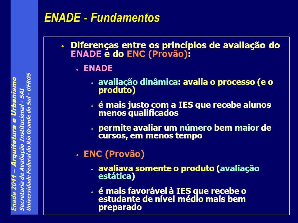 Diferenças entre os princípios de avaliação do ENADE e do ENC (Provão): ENADE avaliação dinâmica: avalia o processo (e o produto) é mais justo com a I