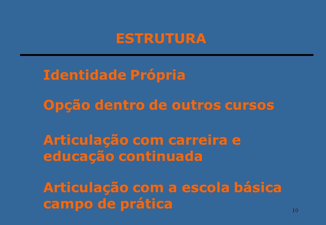 10 ESTRUTURA Identidade Própria Opção dentro de outros cursos Articulação com carreira e educação continuada Articulação com a escola básica campo de