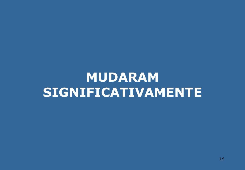 15 MUDARAM SIGNIFICATIVAMENTE