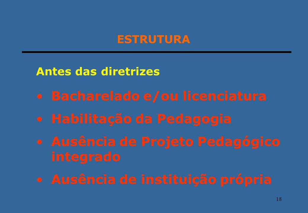 18 ESTRUTURA Bacharelado e/ou licenciatura Habilitação da Pedagogia Ausência de Projeto Pedagógico integrado Ausência de instituição própria Antes das