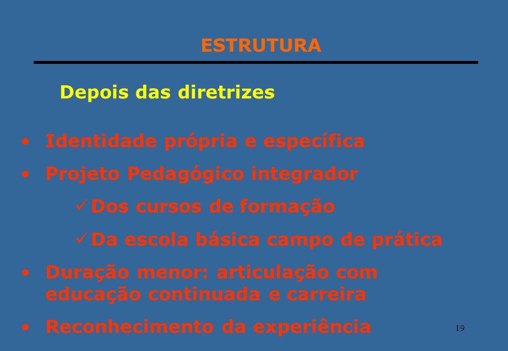 19 ESTRUTURA Identidade própria e específica Projeto Pedagógico integrador Dos cursos de formação Da escola básica campo de prática Duração menor: art