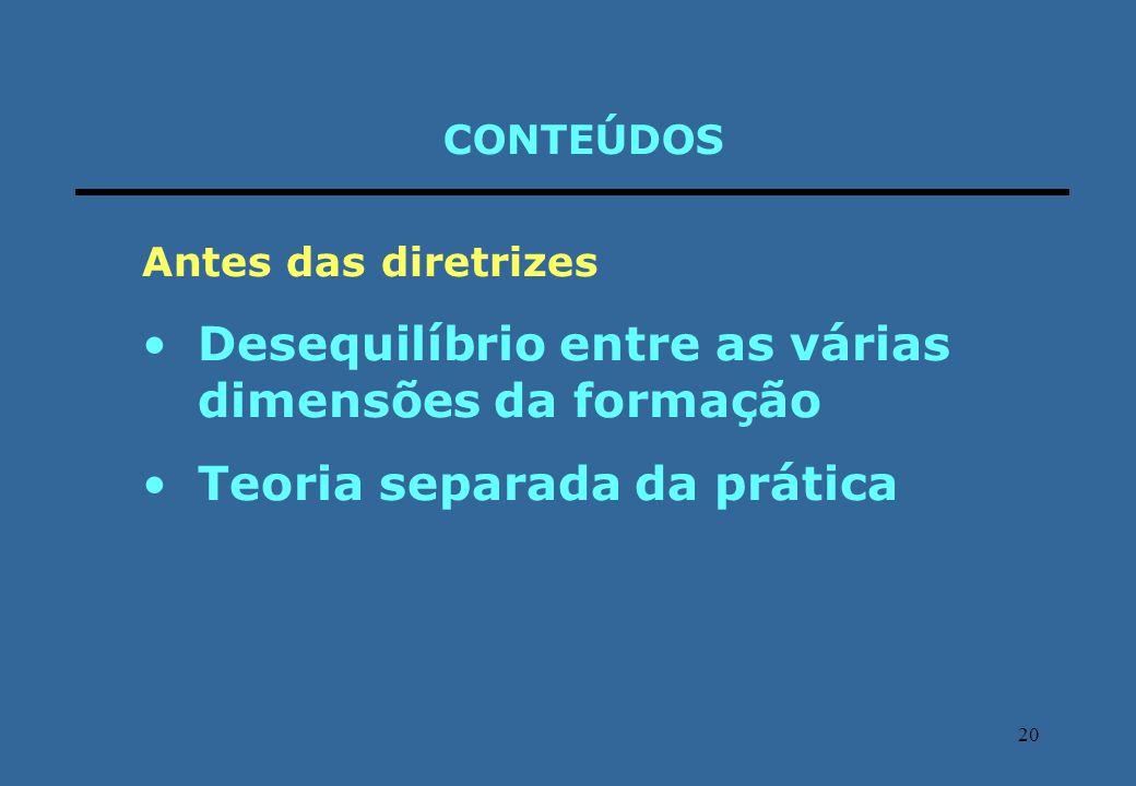 20 CONTEÚDOS Desequilíbrio entre as várias dimensões da formação Teoria separada da prática Antes das diretrizes