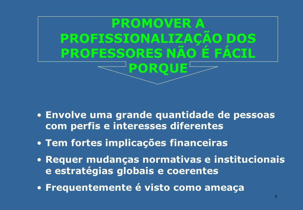 4 PROMOVER A PROFISSIONALIZAÇÃO DOS PROFESSORES NÃO É FÁCIL PORQUE Envolve uma grande quantidade de pessoas com perfis e interesses diferentes Tem for