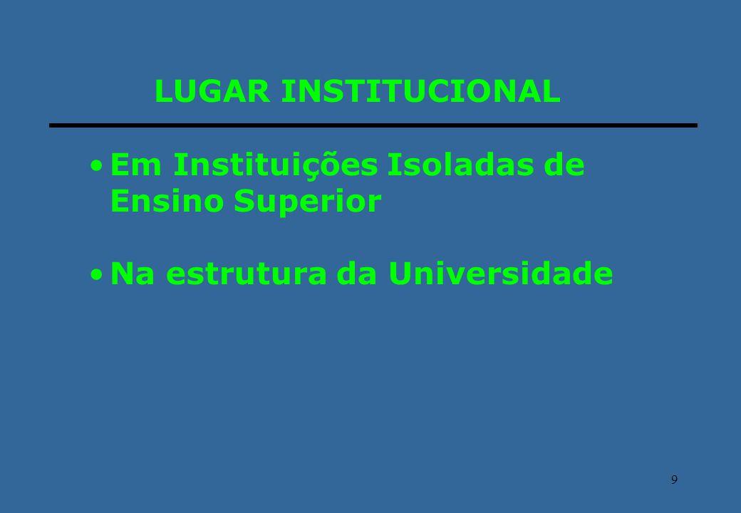 9 LUGAR INSTITUCIONAL Em Instituições Isoladas de Ensino Superior Na estrutura da Universidade