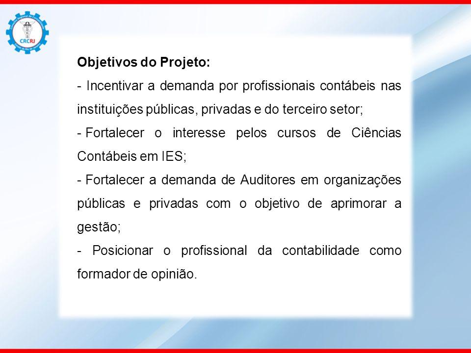 Objetivos do Projeto: - Incentivar a demanda por profissionais contábeis nas instituições públicas, privadas e do terceiro setor; - Fortalecer o inter