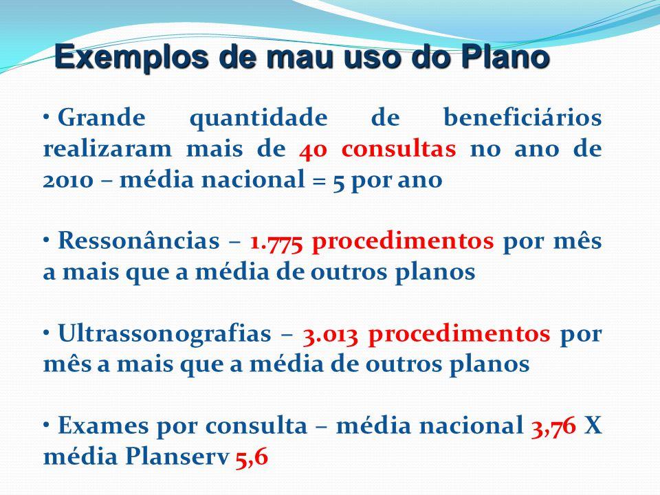 Exemplos de mau uso do Plano Grande quantidade de beneficiários realizaram mais de 40 consultas no ano de 2010 – média nacional = 5 por ano Ressonânci