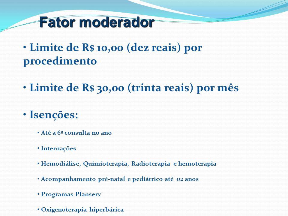 Limite de R$ 10,00 (dez reais) por procedimento Limite de R$ 30,00 (trinta reais) por mês Isenções: Até a 6ª consulta no ano Internações Hemodiálise,