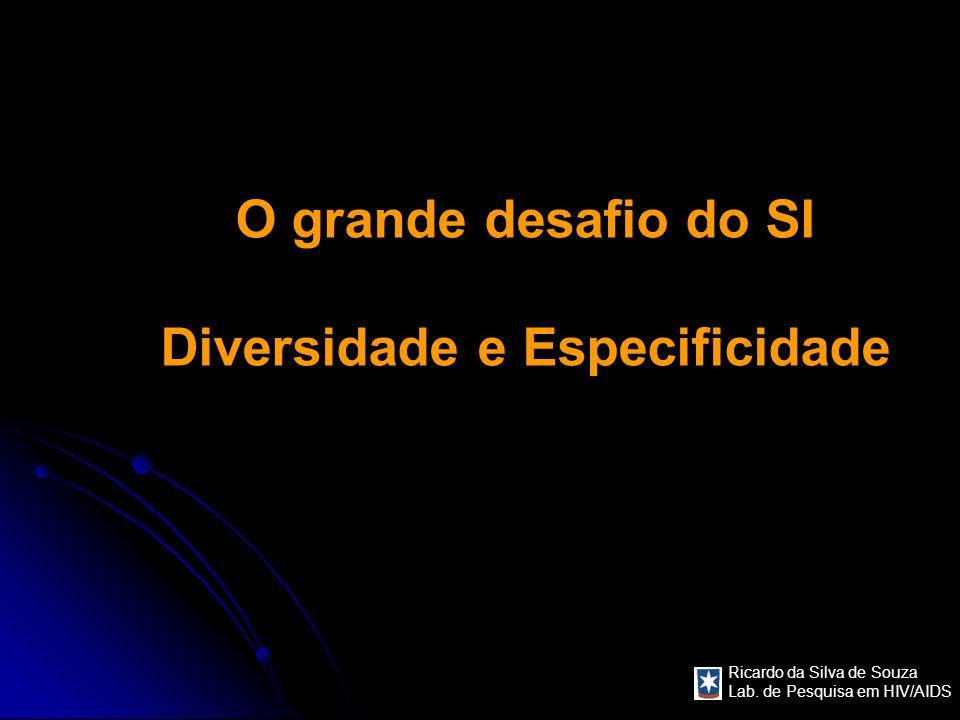 Ricardo da Silva de Souza Lab. de Pesquisa em HIV/AIDS O grande desafio do SI Diversidade e Especificidade
