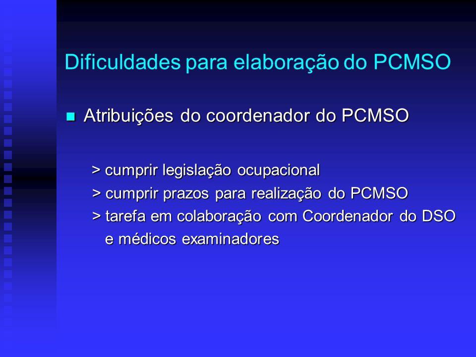 Dificuldades para elaboração do PCMSO Atribuições do coordenador do PCMSO Atribuições do coordenador do PCMSO > cumprir legislação ocupacional > cumpr