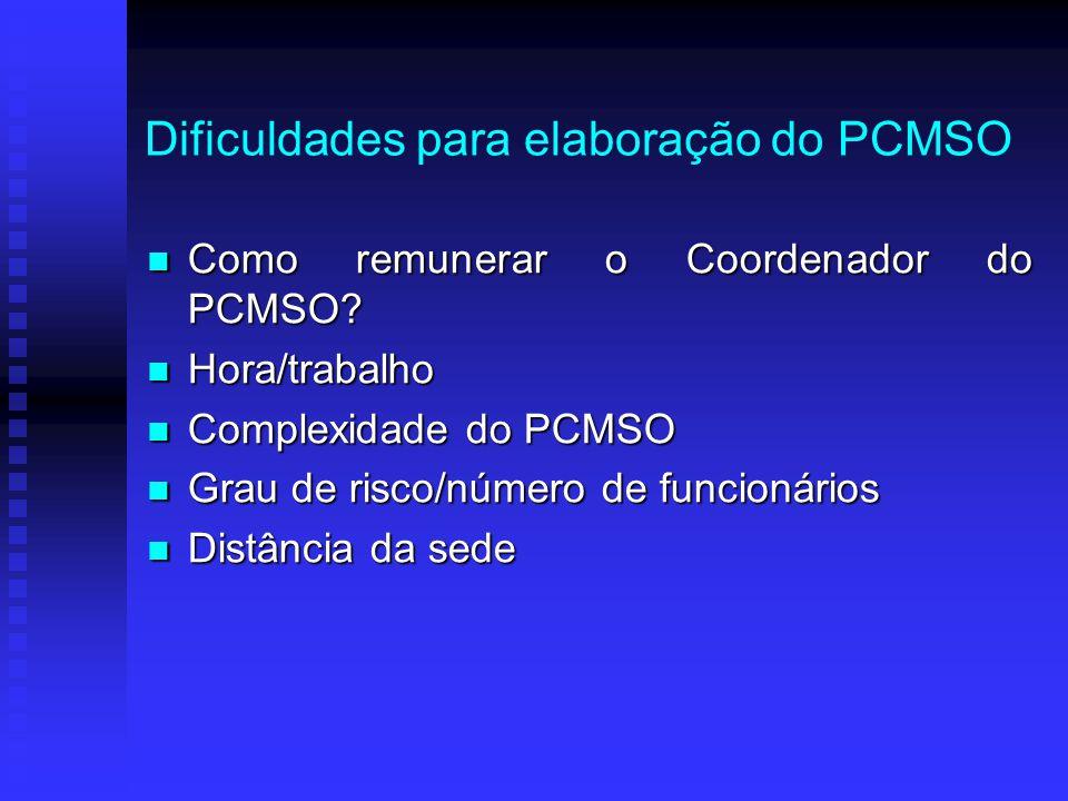 Dificuldades para elaboração do PCMSO Como remunerar o Coordenador do PCMSO? Como remunerar o Coordenador do PCMSO? Hora/trabalho Hora/trabalho Comple