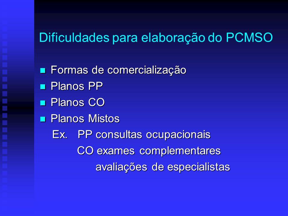 Dificuldades para elaboração do PCMSO Formas de comercialização Formas de comercialização Planos PP Planos PP Planos CO Planos CO Planos Mistos Planos