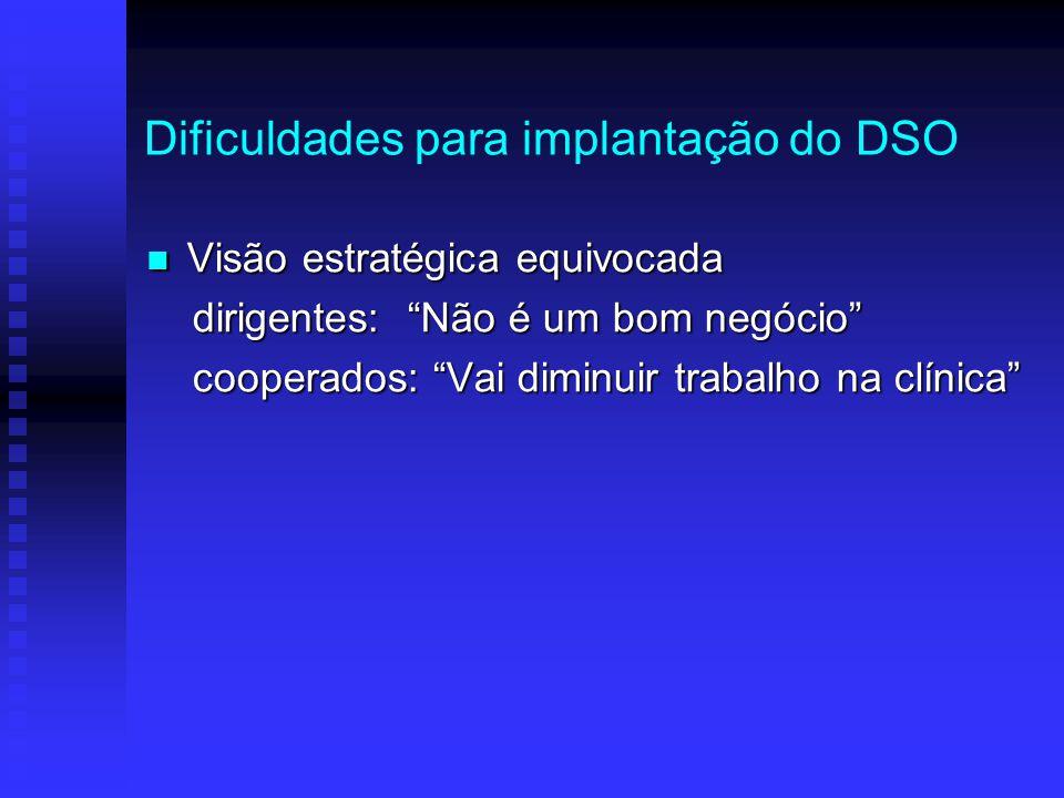 Dificuldades para implantação do DSO Dificuldades técnicas: Dificuldades técnicas: > coordenador do DSO > coordenador do DSO > médicos do trabalho > médicos do trabalho > atualização médica > atualização médica