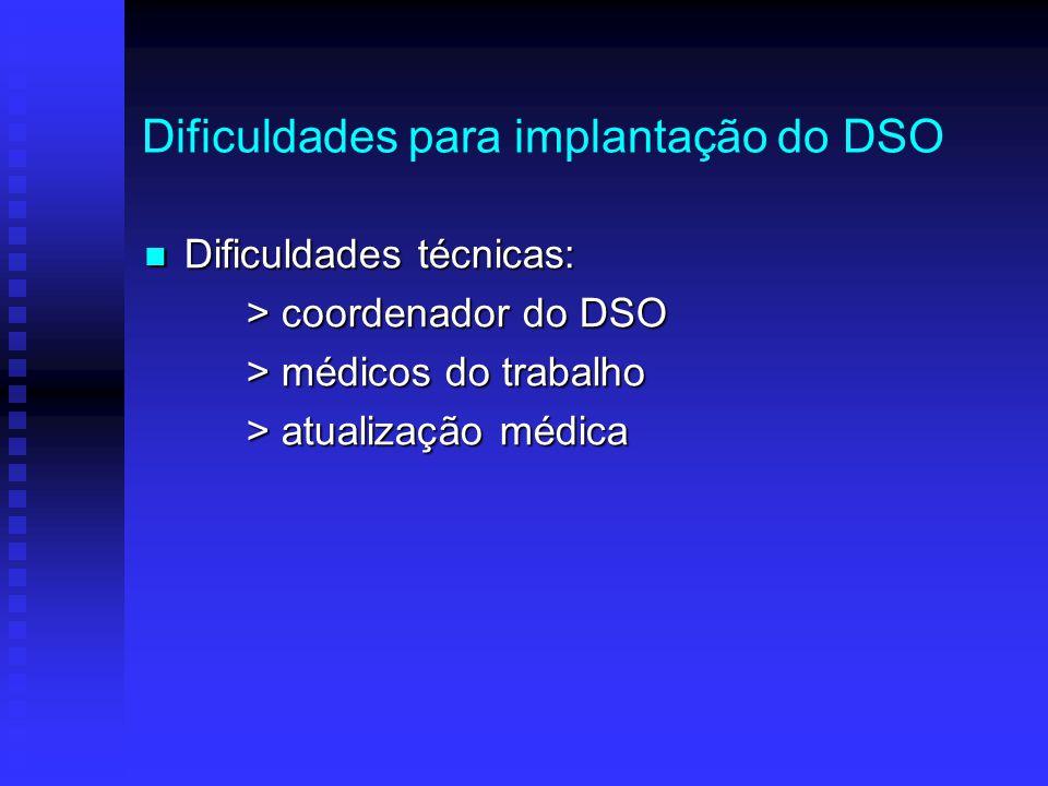 Dificuldades para implantação do DSO Dificuldades técnicas: Dificuldades técnicas: > coordenador do DSO > coordenador do DSO > médicos do trabalho > m