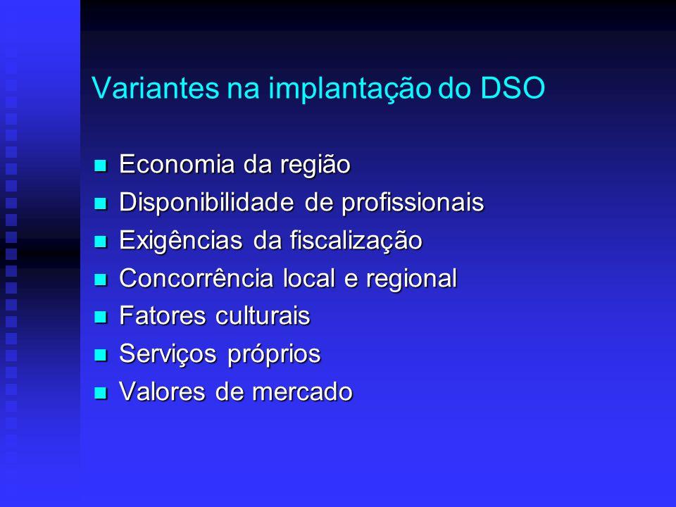 Variantes na implantação do DSO Economia da região Economia da região Disponibilidade de profissionais Disponibilidade de profissionais Exigências da
