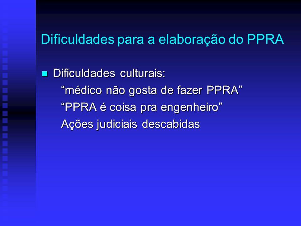 """Dificuldades para a elaboração do PPRA Dificuldades culturais: Dificuldades culturais: """"médico não gosta de fazer PPRA"""" """"médico não gosta de fazer PPR"""