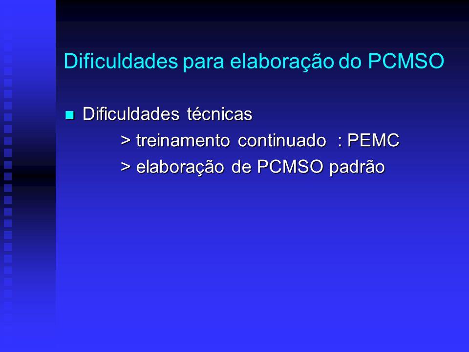Dificuldades para elaboração do PCMSO Dificuldades técnicas Dificuldades técnicas > treinamento continuado : PEMC > treinamento continuado : PEMC > el