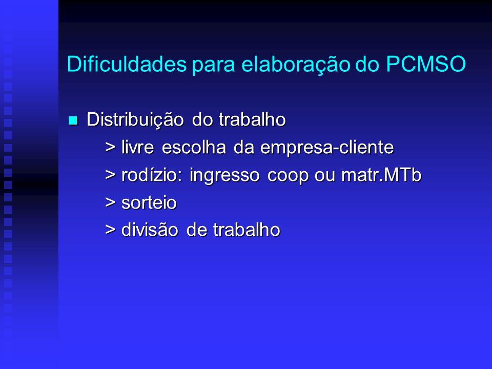 Dificuldades para elaboração do PCMSO Distribuição do trabalho Distribuição do trabalho > livre escolha da empresa-cliente > livre escolha da empresa-