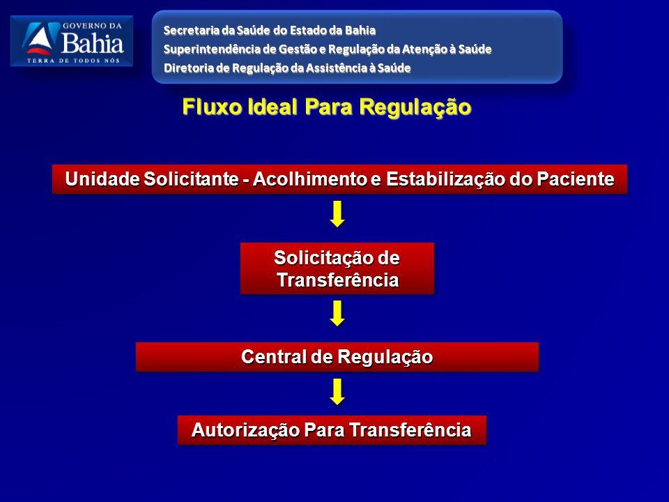 Central de Regulação Fluxo Ideal Para Regulação Unidade Solicitante - Acolhimento e Estabilização do Paciente Autorização Para Transferência Secretari