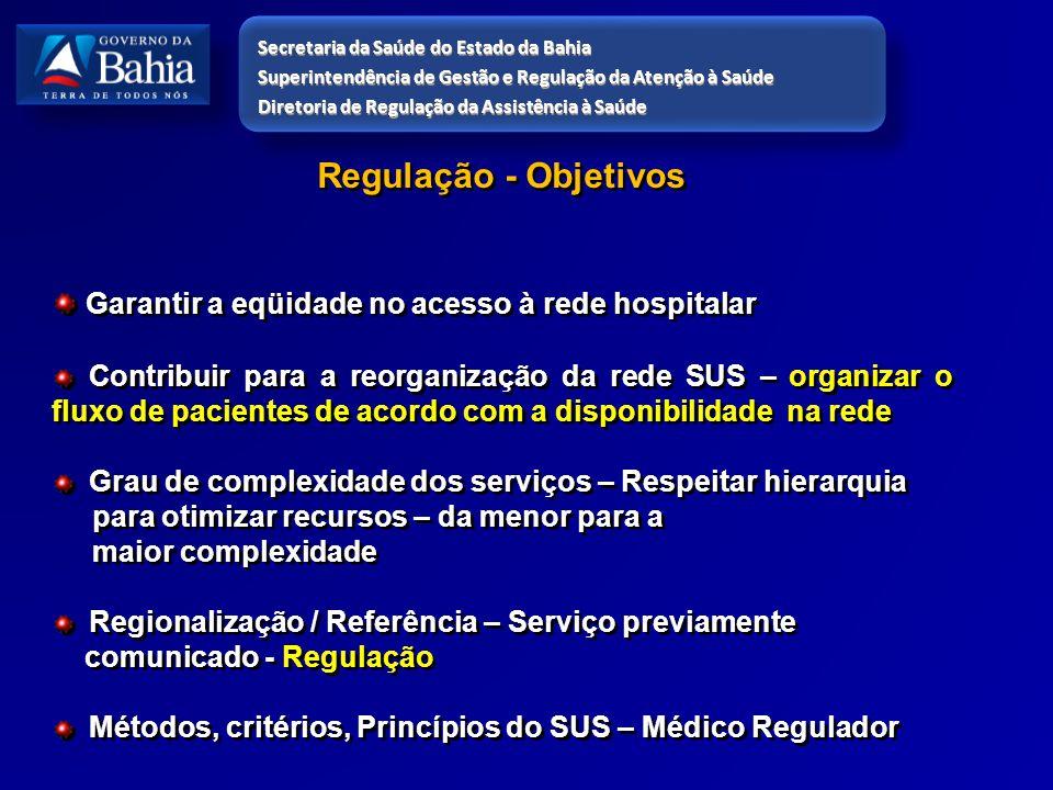 Regulação - Objetivos Garantir a eqüidade no acesso à rede hospitalar Contribuir para a reorganização da rede SUS – organizar o fluxo de pacientes de