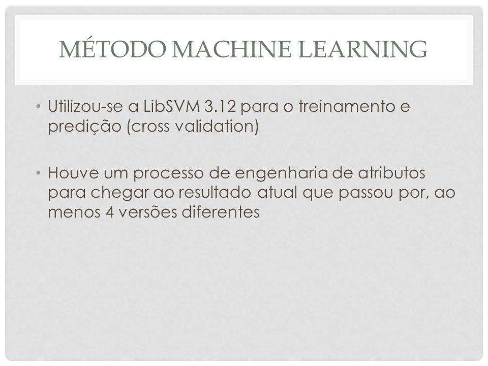 MÉTODO MACHINE LEARNING Utilizou-se a LibSVM 3.12 para o treinamento e predição (cross validation) Houve um processo de engenharia de atributos para chegar ao resultado atual que passou por, ao menos 4 versões diferentes