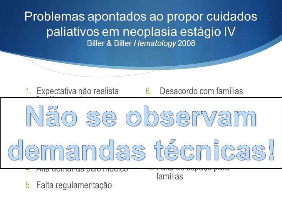 Problemas apontados ao propor cuidados paliativos em neoplasia estágio IV Biller & Biller Hematology 2008 1. Expectativa não realista família e pacien