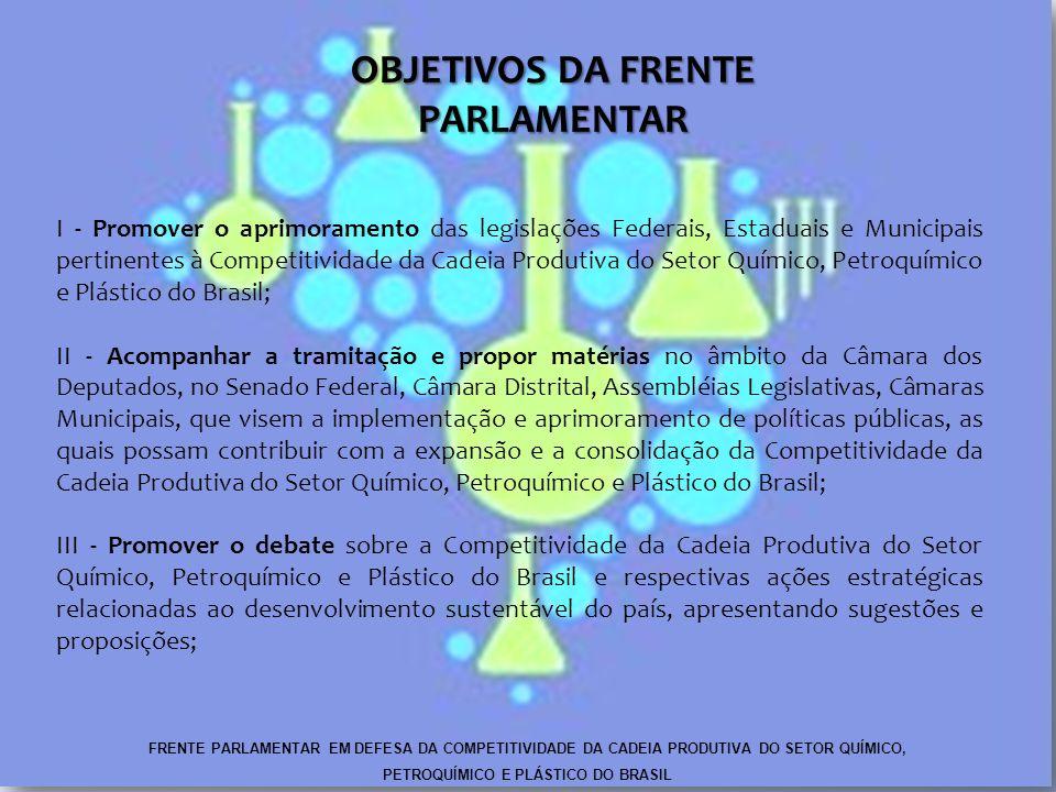 OBJETIVOS DA FRENTE PARLAMENTAR I - Promover o aprimoramento das legislações Federais, Estaduais e Municipais pertinentes à Competitividade da Cadeia Produtiva do Setor Químico, Petroquímico e Plástico do Brasil; II - Acompanhar a tramitação e propor matérias no âmbito da Câmara dos Deputados, no Senado Federal, Câmara Distrital, Assembléias Legislativas, Câmaras Municipais, que visem a implementação e aprimoramento de políticas públicas, as quais possam contribuir com a expansão e a consolidação da Competitividade da Cadeia Produtiva do Setor Químico, Petroquímico e Plástico do Brasil; III - Promover o debate sobre a Competitividade da Cadeia Produtiva do Setor Químico, Petroquímico e Plástico do Brasil e respectivas ações estratégicas relacionadas ao desenvolvimento sustentável do país, apresentando sugestões e proposições; FRENTE PARLAMENTAR EM DEFESA DA COMPETITIVIDADE DA CADEIA PRODUTIVA DO SETOR QUÍMICO, PETROQUÍMICO E PLÁSTICO DO BRASIL