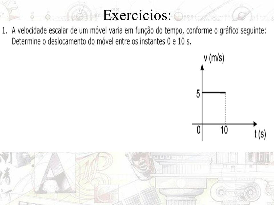 RESUMINDO DE UMA FORMA PRÁTICA: E: espaço V: velocidade A: aceleração