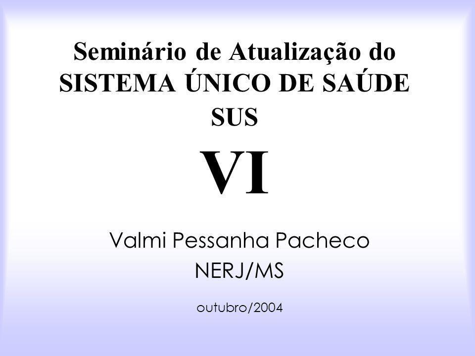 Seminário de Atualização do SUS VI – NERJ - MS VP2 - out/2004 DIMENSÕES PROMOÇÃO PROTEÇÃO PREVENÇÃO EPIDEMIOLOGIA ATENÇÃO CUIDADOS COLETIVOS RECUPERAÇÃO REABILITAÇÃO RESSOCIALIZAÇÃO INDIVIDUAIS CLÍNICA SAÚDE PÚBLICA CONCEITOFILOSOFIAEXISTÊNCIA SAÚDE X RELIGIÃO X CIÊNCIA SAÚDE X PREVIDÊNCIA SAÚDE – PROTEÇÃO – DIREITO SOCIAL SAÚDE GOVERNAMENTAL X SAÚDE PRIVADA SAÚDE