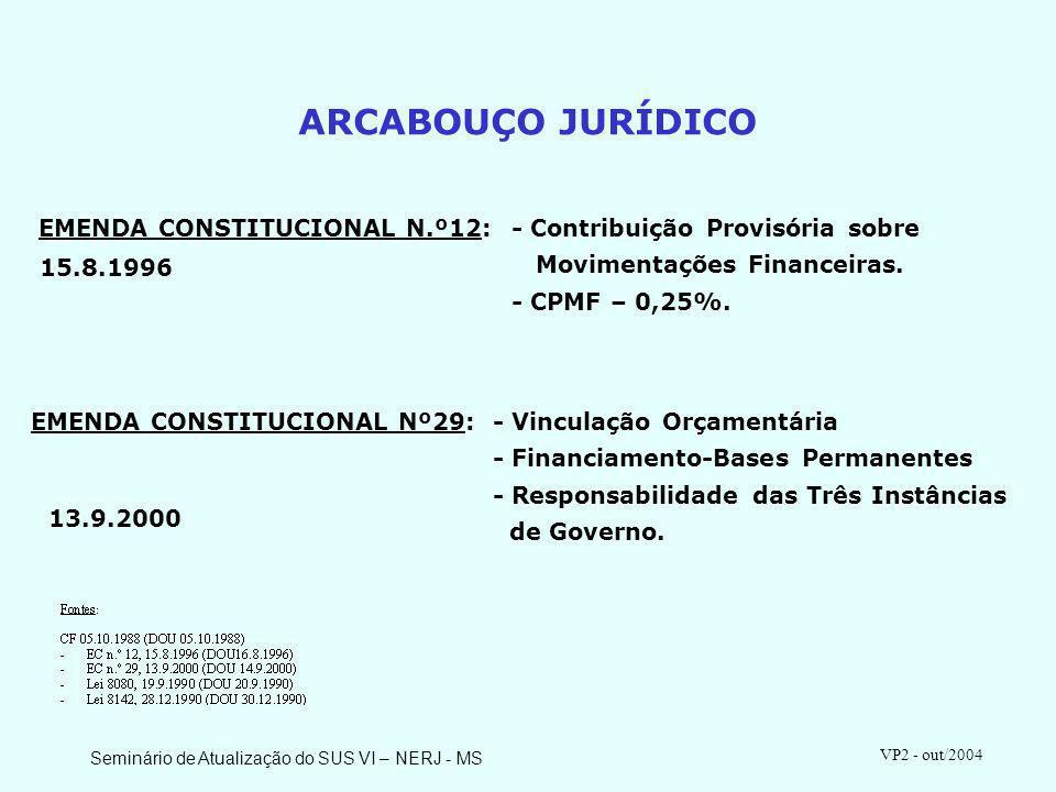 Seminário de Atualização do SUS VI – NERJ - MS VP2 - out/2004 ARCABOUÇO JURÍDICO EMENDA CONSTITUCIONAL N.º12:- Contribuição Provisória sobre Movimenta