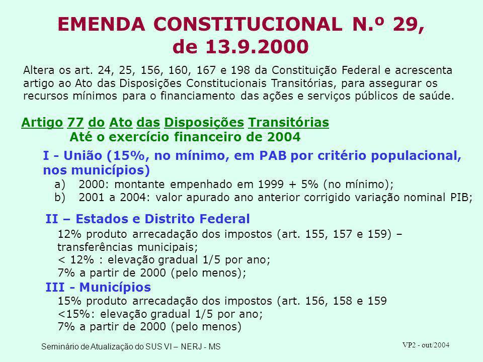 Seminário de Atualização do SUS VI – NERJ - MS VP2 - out/2004 EMENDA CONSTITUCIONAL N.º 29, de 13.9.2000 Artigo 77 do Ato das Disposições Transitórias