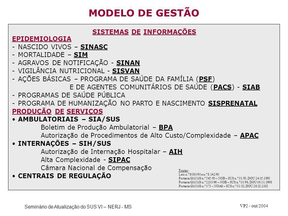 Seminário de Atualização do SUS VI – NERJ - MS VP2 - out/2004 SISTEMAS DE INFORMAÇÕES EPIDEMIOLOGIA -NASCIDO VIVOS – SINASC -MORTALIDADE – SIM -AGRAVO