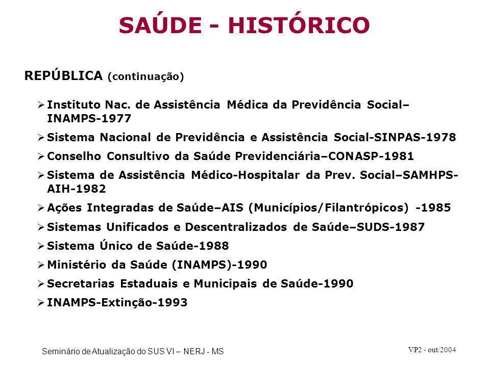Seminário de Atualização do SUS VI – NERJ - MS VP2 - out/2004 REPÚBLICA (continuação)  Instituto Nac. de Assistência Médica da Previdência Social– IN