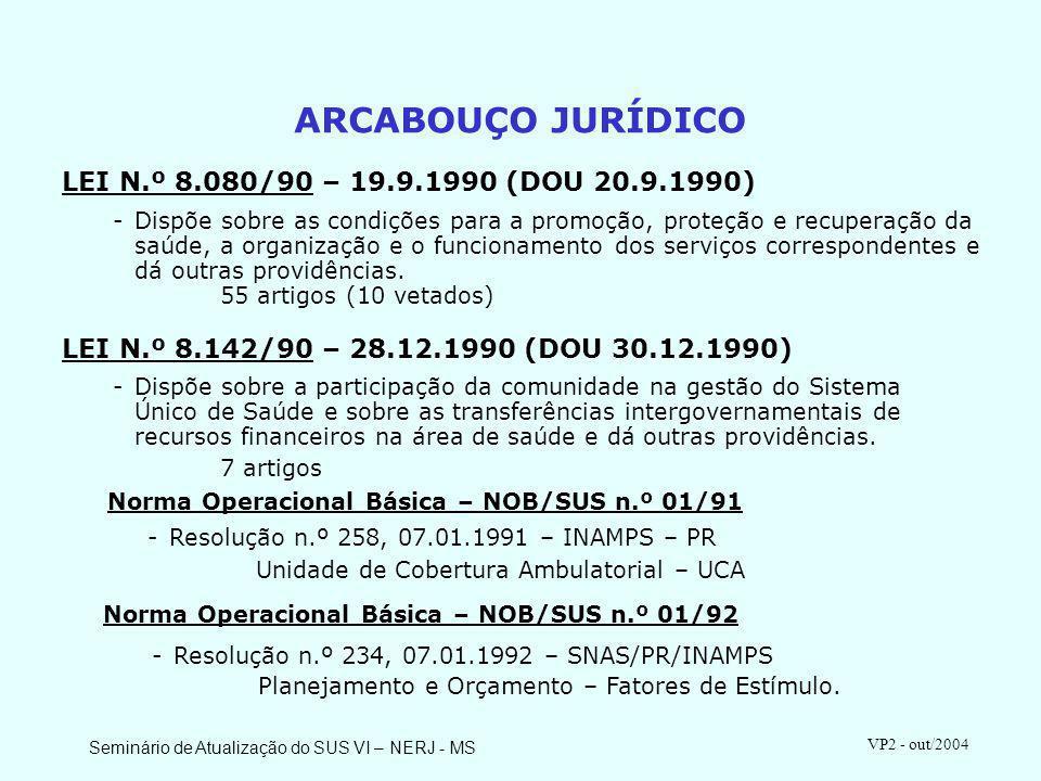 Seminário de Atualização do SUS VI – NERJ - MS VP2 - out/2004 LEI N.º 8.080/90 – 19.9.1990 (DOU 20.9.1990) -Dispõe sobre as condições para a promoção,