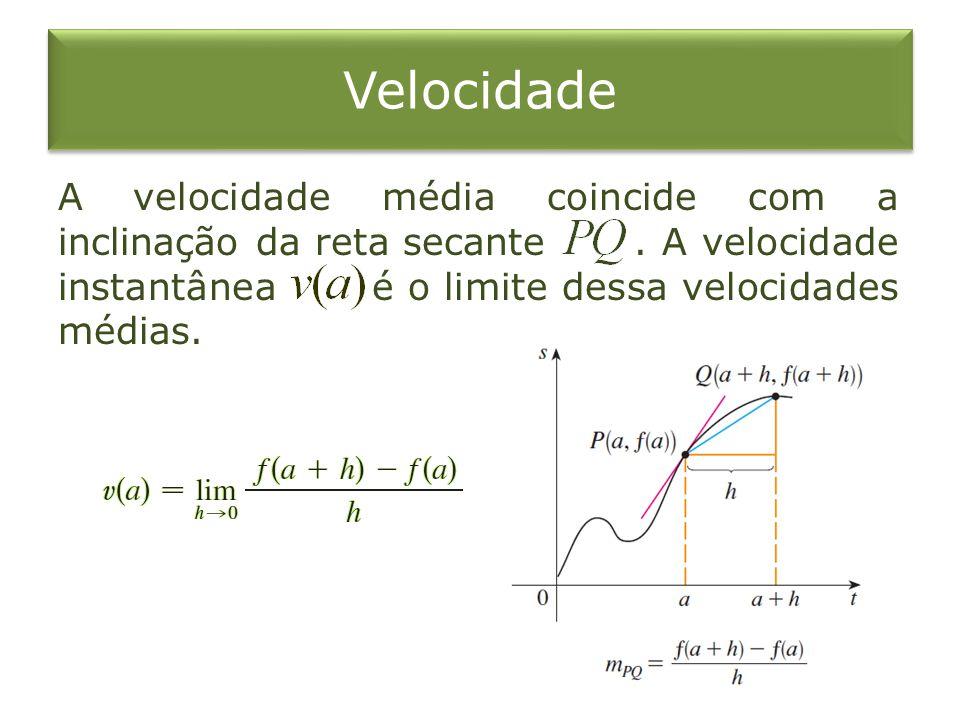 Velocidade A velocidade média coincide com a inclinação da reta secante.