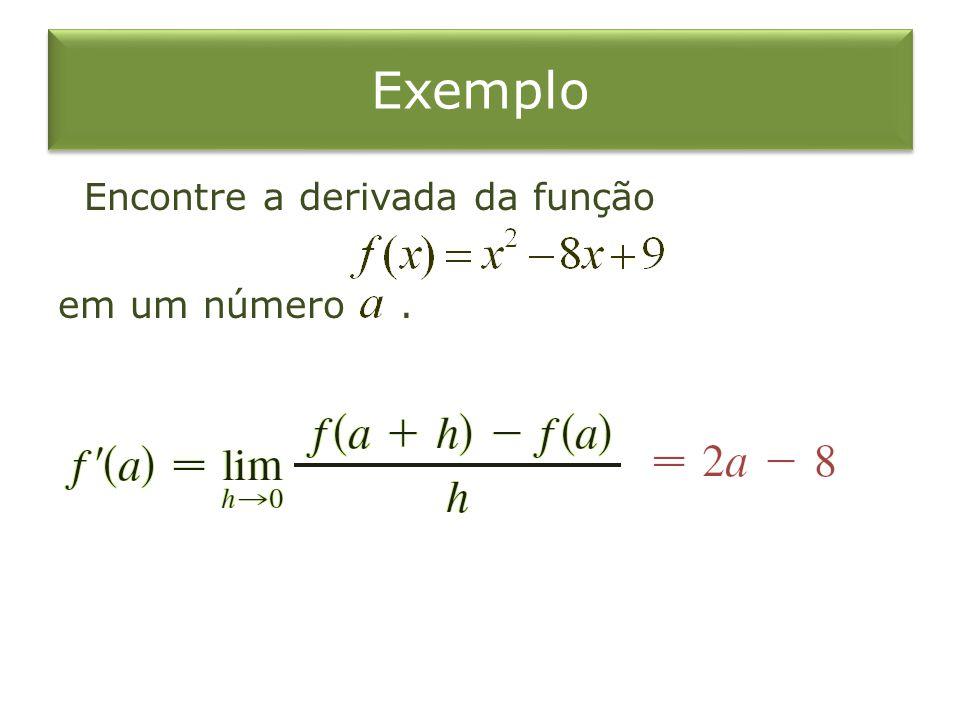Exemplo Encontre a derivada da função em um número.