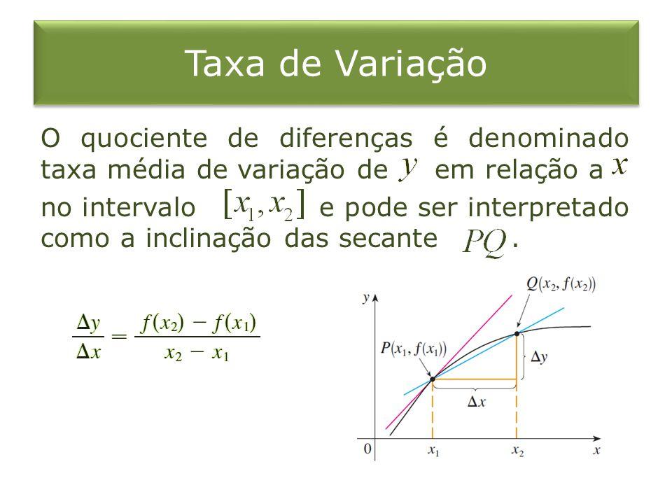 Taxa de Variação O quociente de diferenças é denominado taxa média de variação de em relação a no intervalo e pode ser interpretado como a inclinação das secante.