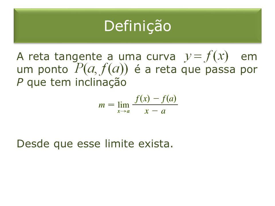 Definição A reta tangente a uma curva em um ponto é a reta que passa por P que tem inclinação Desde que esse limite exista.