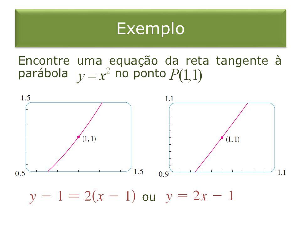 Exemplo Encontre uma equação da reta tangente à parábola no ponto ou