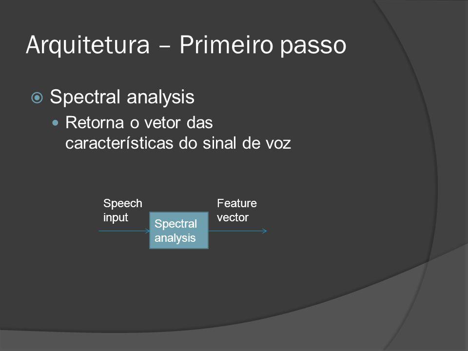 Arquitetura – Primeiro passo  Spectral analysis Retorna o vetor das características do sinal de voz Feature vector Spectral analysis Speech input