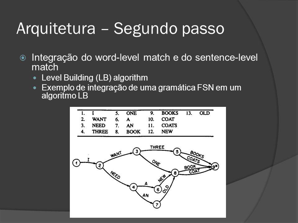 Arquitetura – Segundo passo  Integração do word-level match e do sentence-level match Level Building (LB) algorithm Exemplo de integração de uma gramática FSN em um algoritmo LB