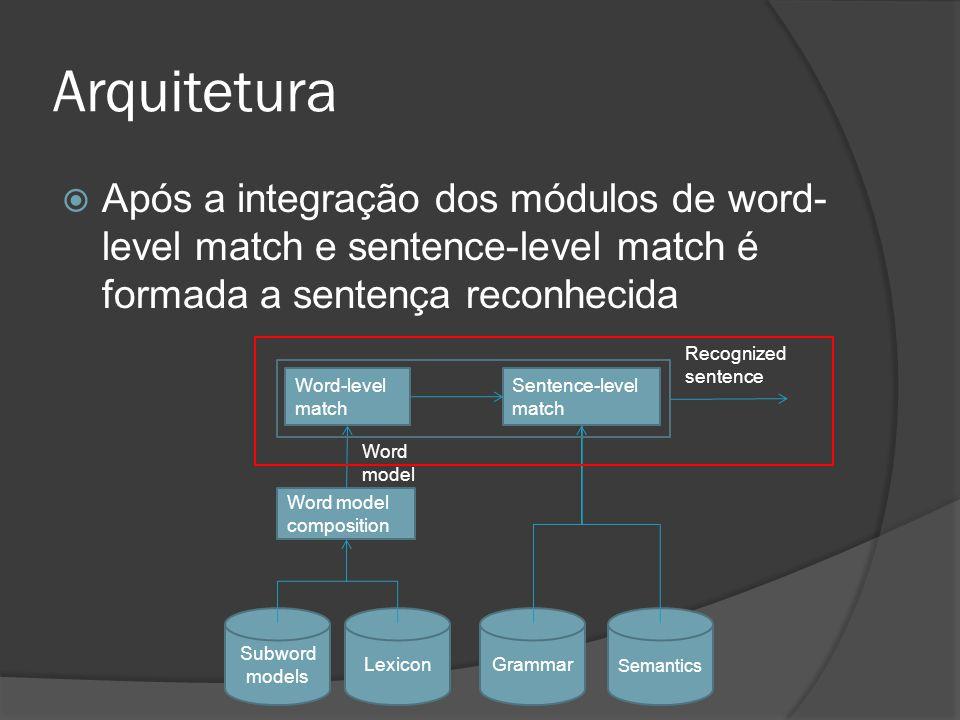 Arquitetura  Após a integração dos módulos de word- level match e sentence-level match é formada a sentença reconhecida Subword models Word-level match Sentence-level match Lexicon Semantics Grammar Word model composition Word model Recognized sentence