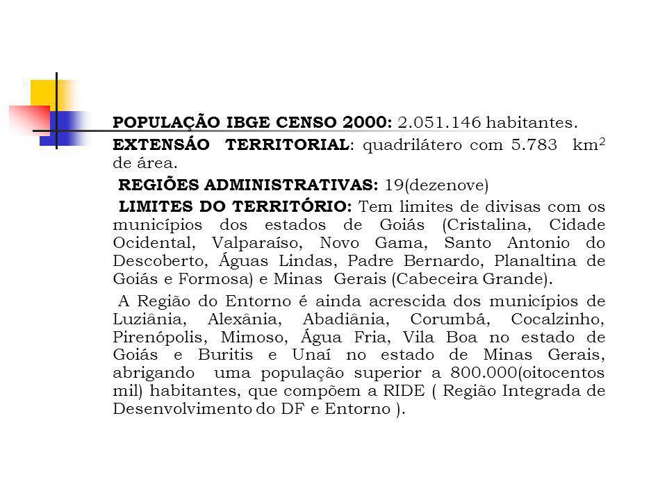 REGIÕES ADMINISTRATIVAS DO DISTRITO FEDERAL