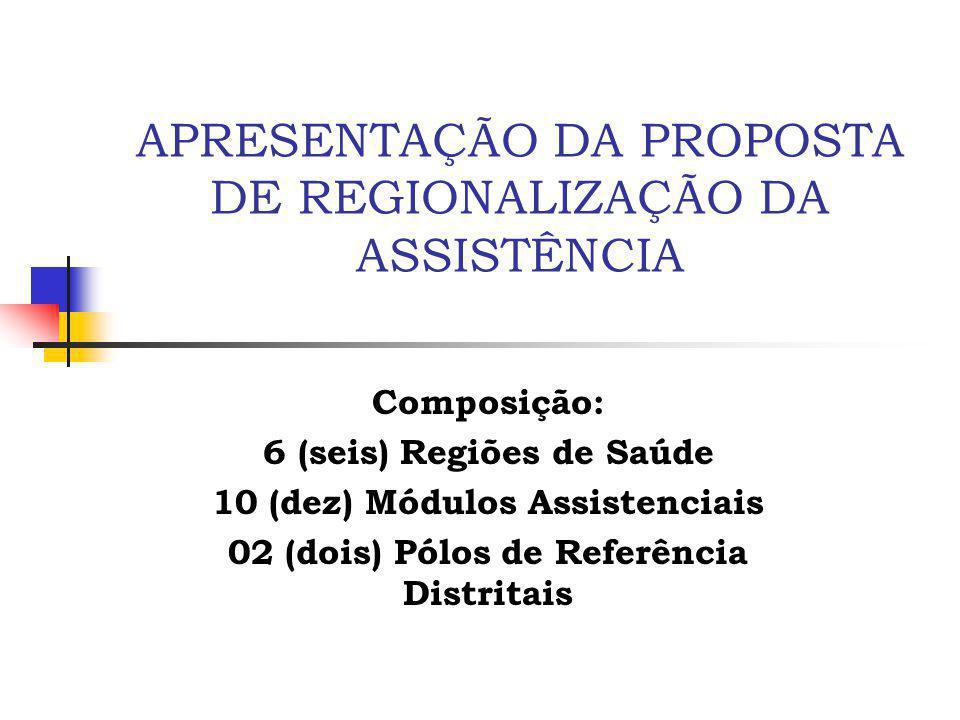 ELABORAÇÃO DOS SLIDES: DIPLAN/SUPLAN Guilherme Senna Iêda Viana Lúcia Magalhães