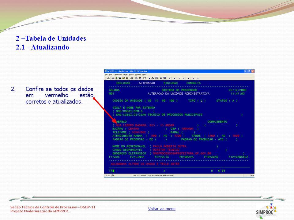 Seção Técnica de Controle de Processos – DGDP-11 Projeto Modernização do SIMPROC Voltar ao menu 2.Confira se todos os dados em vermelho estão corretos