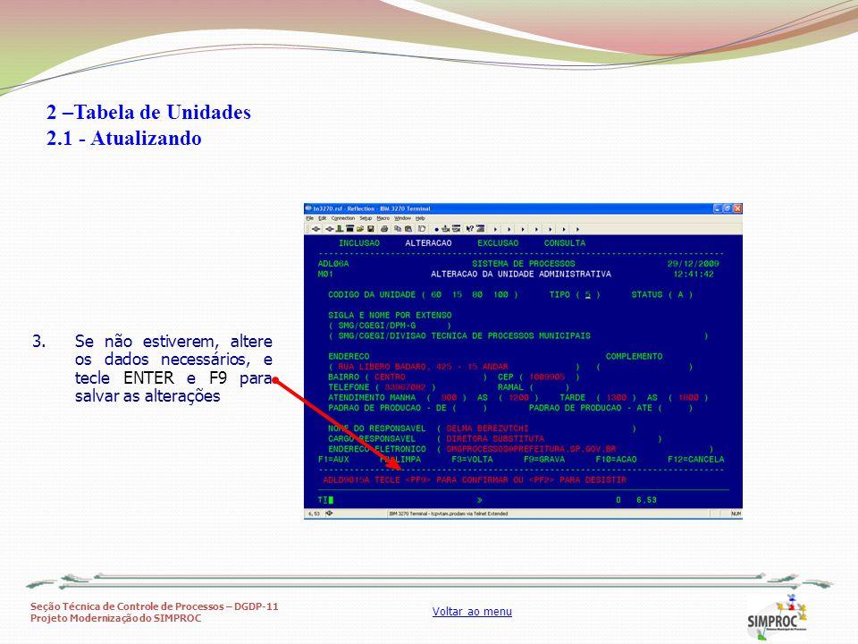 Seção Técnica de Controle de Processos – DGDP-11 Projeto Modernização do SIMPROC Voltar ao menu 3.Se não estiverem, altere os dados necessários, e tec