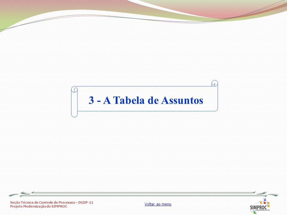Seção Técnica de Controle de Processos – DGDP-11 Projeto Modernização do SIMPROC Voltar ao menu 3 - A Tabela de Assuntos