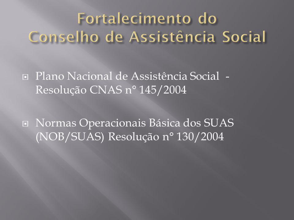  Plano Nacional de Assistência Social - Resolução CNAS n° 145/2004  Normas Operacionais Básica dos SUAS (NOB/SUAS) Resolução n° 130/2004