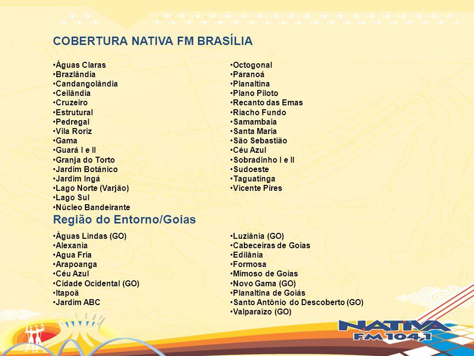 COBERTURA NATIVA FM BRASÍLIA Águas Claras Brazlândia Candangolândia Ceilândia Cruzeiro Estrutural Pedregal Vila Roriz Gama Guará I e II Granja do Tort