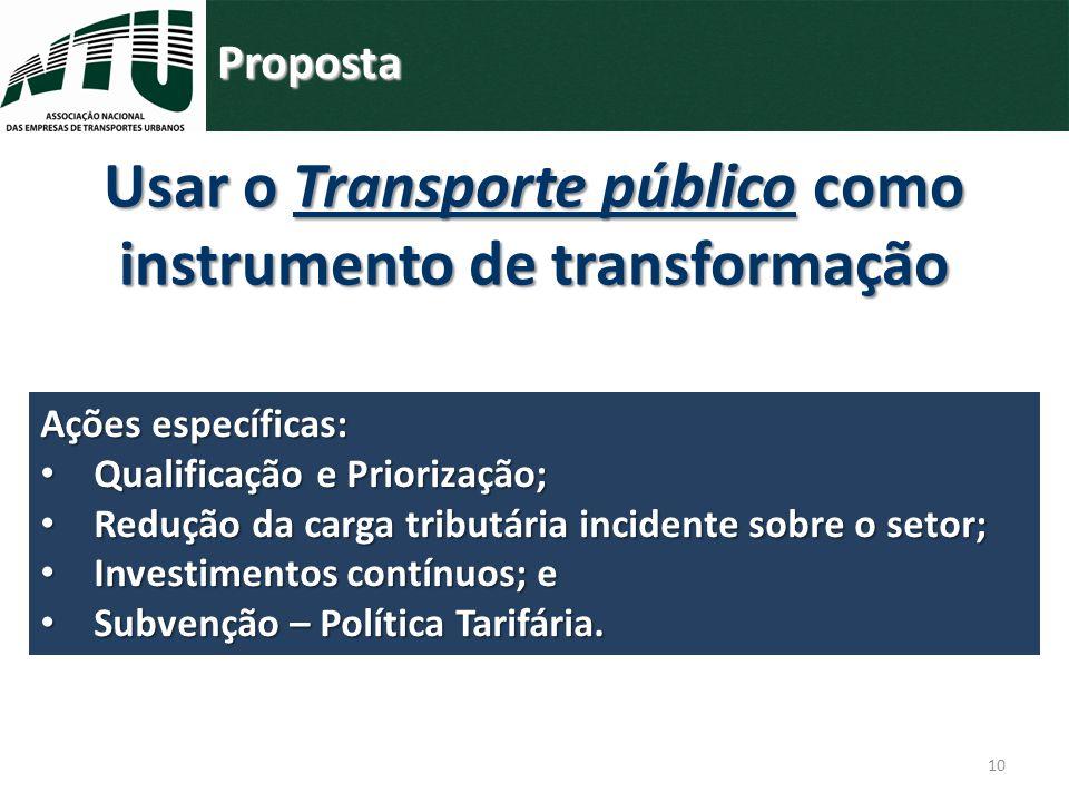 Usar o Transporte público como instrumento de transformação 10 Proposta Ações específicas: Qualificação e Priorização; Qualificação e Priorização; Red
